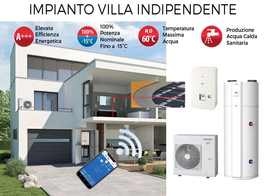 climatizzazione residenziale villa indipendente