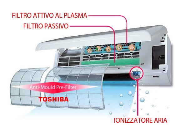 TOSHIBA Filtro_pure2020_Pagina_5